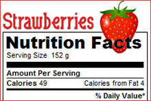 Strawberries for Good Nutrition and Heart Health
