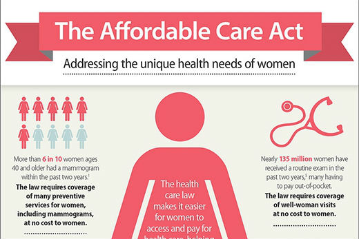 The Affordable Care Act: Speaking to Women's Unique Health Needs